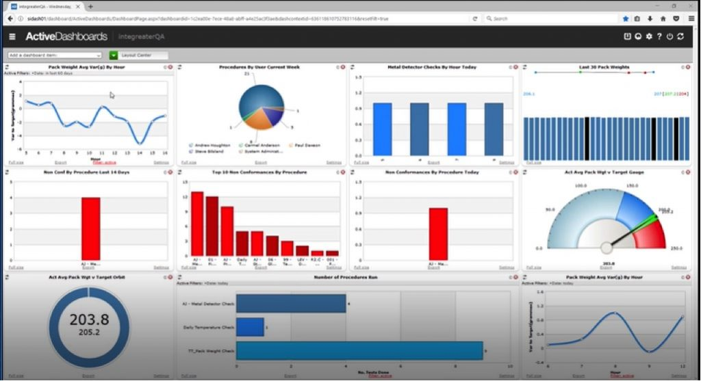 Image of shop floor data management dashboard.
