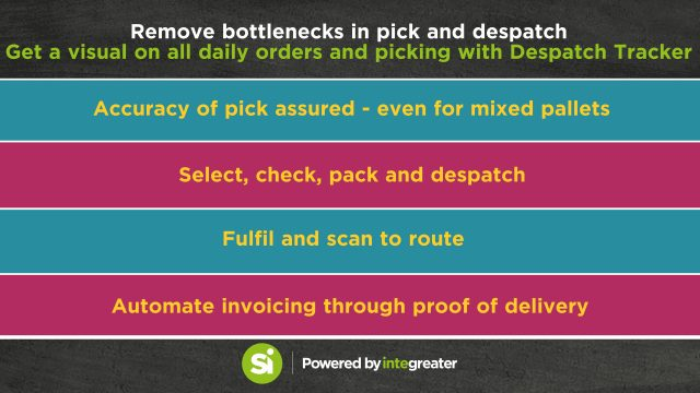 Infographic shows how autoamtion can improve picking and despatching.